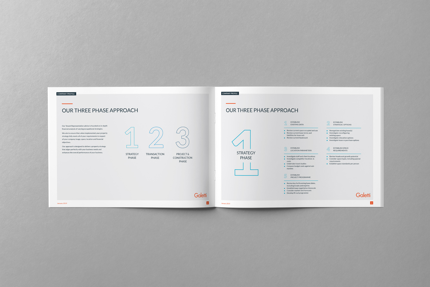 Galetti CRE corporate identity design 5