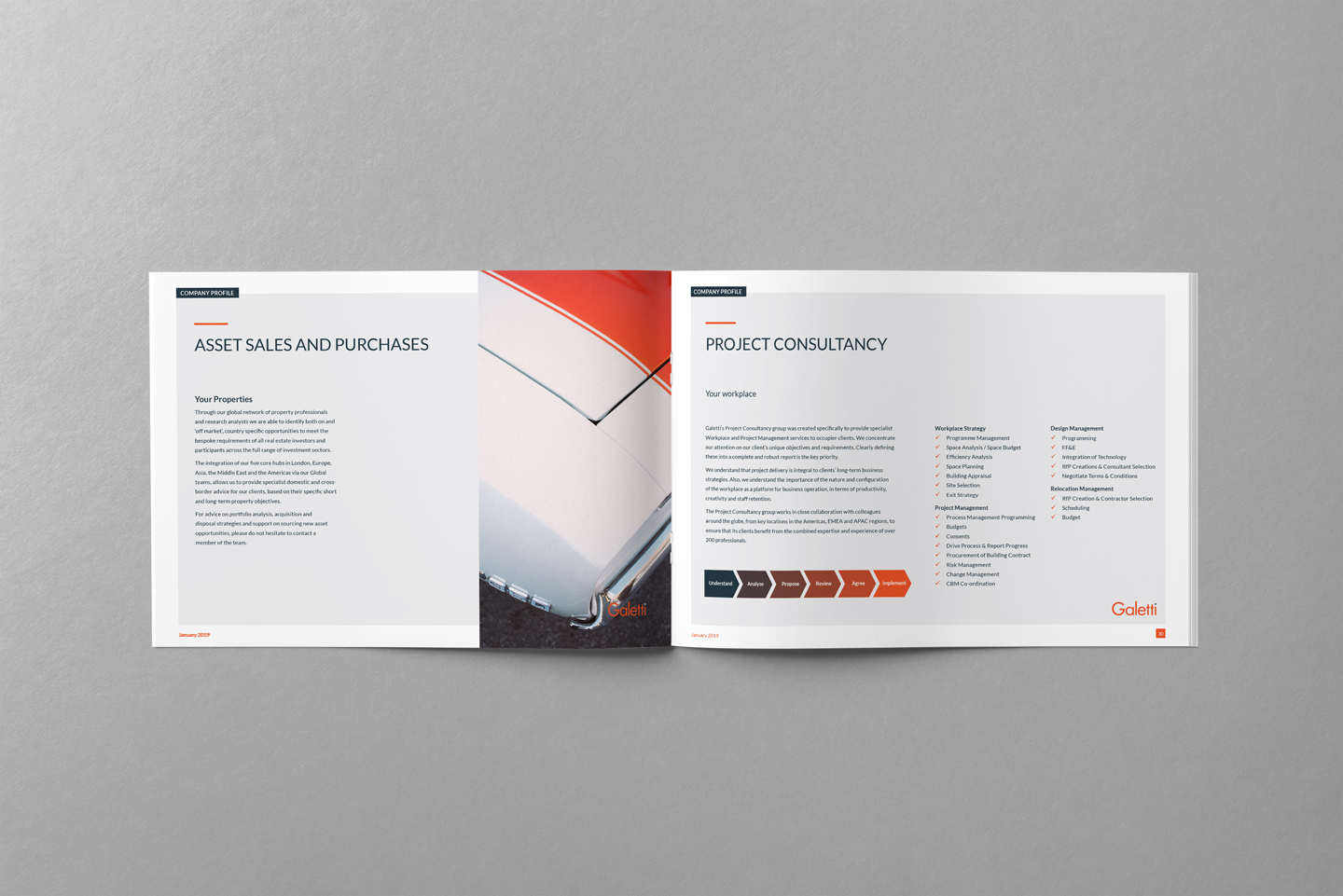 Galetti CRE corporate identity design 6